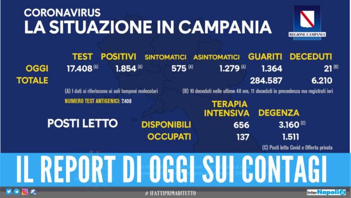 Scendono i contagi in Campania prima della zona gialla, il bollettino di oggi è incoraggiante