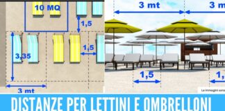 regole spiagge estate campania
