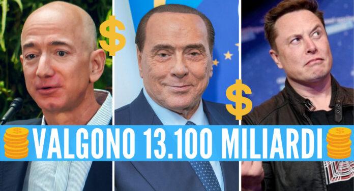 Forbes miliardari