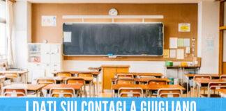 Covid, 45 positivi in 9 scuole a Giugliano. Il sindaco rassicura: «Niente chiusure»