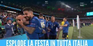 Dalla Turchia all'Inghilterra, il cammino dell'Italia campione d'Europa