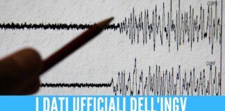 Doppia scossa di terremoto tra Caserta e Pozzuoli, paura tra gli abitanti