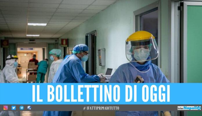 Covid in Campania, oggi 139 positivi: nessuna vittima negli ultimi due giorni
