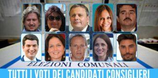 consiglio comunale Consiglieri comunali napoli eletti
