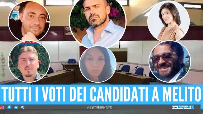 I candidati più votati a Melito